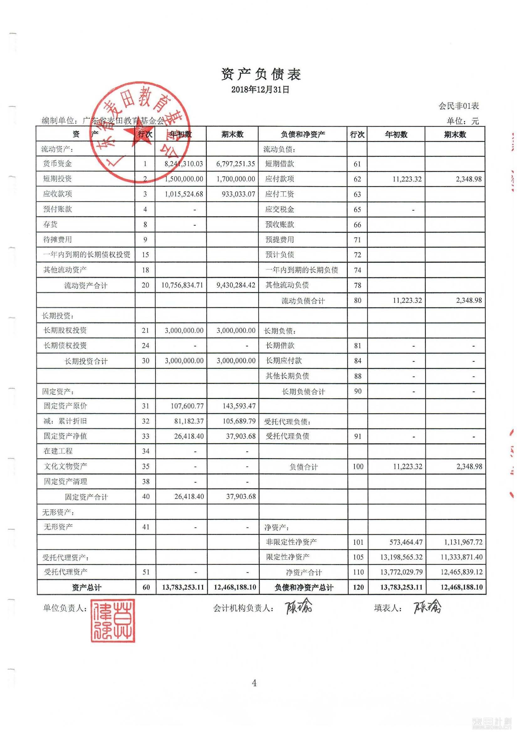 2018年麦田审计报告_页面_06.jpg
