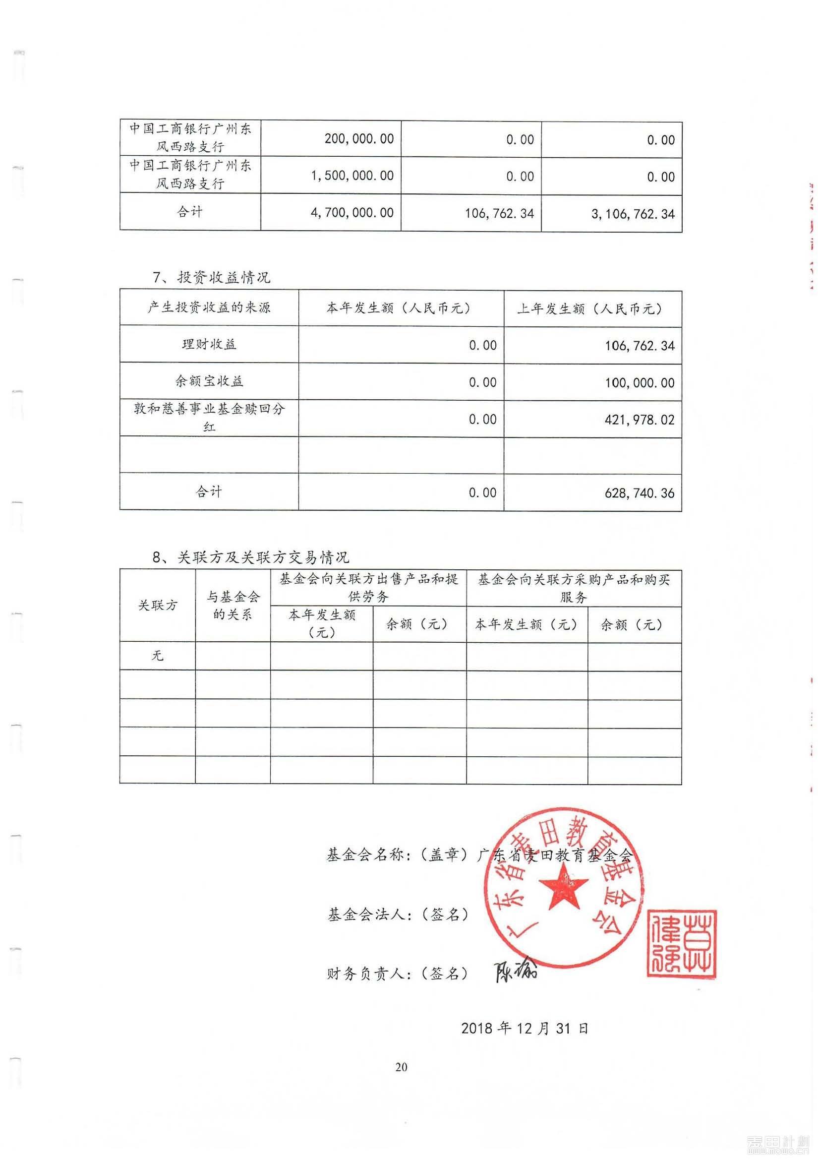 2018年麦田审计报告_页面_22.jpg