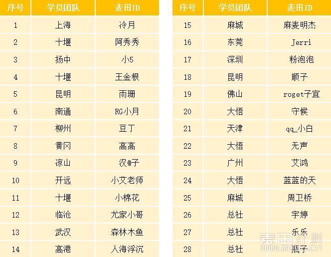 学员名单.png