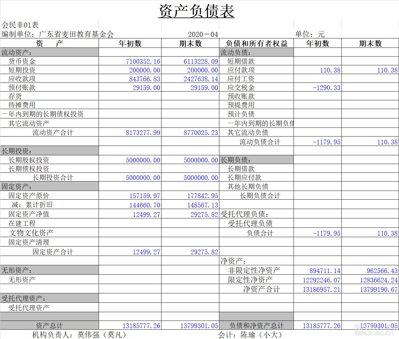 资产负债表.png